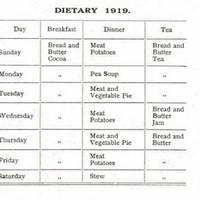 Dietary Table 1919