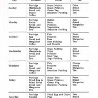 Dietary Table 1947